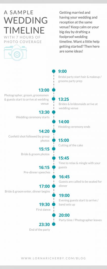sample wedding day timeline with 7 hours of photo coverage